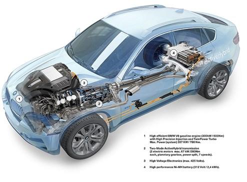 Auch Schlachtschiffe wie den BMW X6 gibt's heute mit Hybridantrieb.