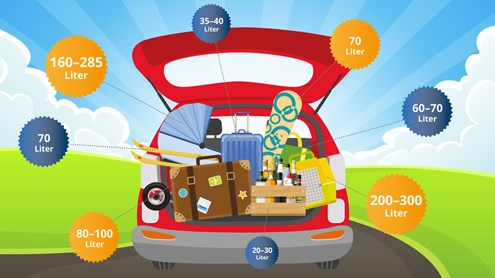 Kofferraumvolumen – Wie viel Platz ist genug?