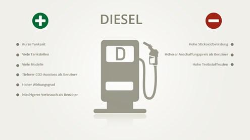 Diesel – Antrieb mit dem schlechtesten Ruf