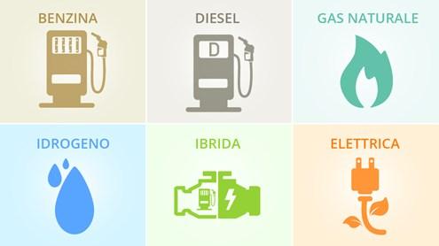 Motorizzazioni: da tempo molto più di diesel e benzina
