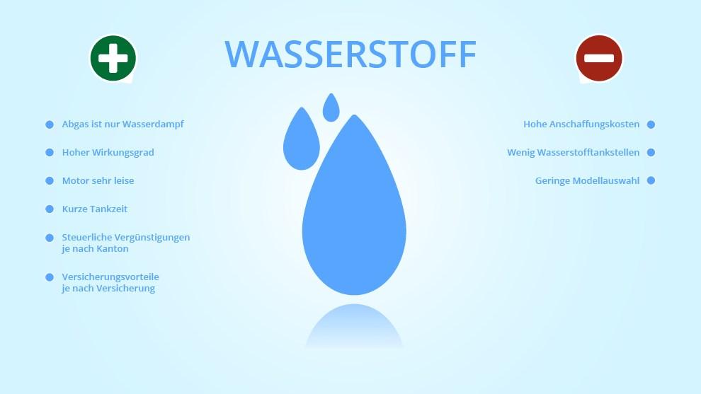Funktioniert wasserstoffmotor wie Wasserstoffmotor: So