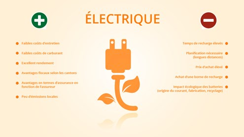 Voiture électrique – entre propulsion du futur et durabilité controversée