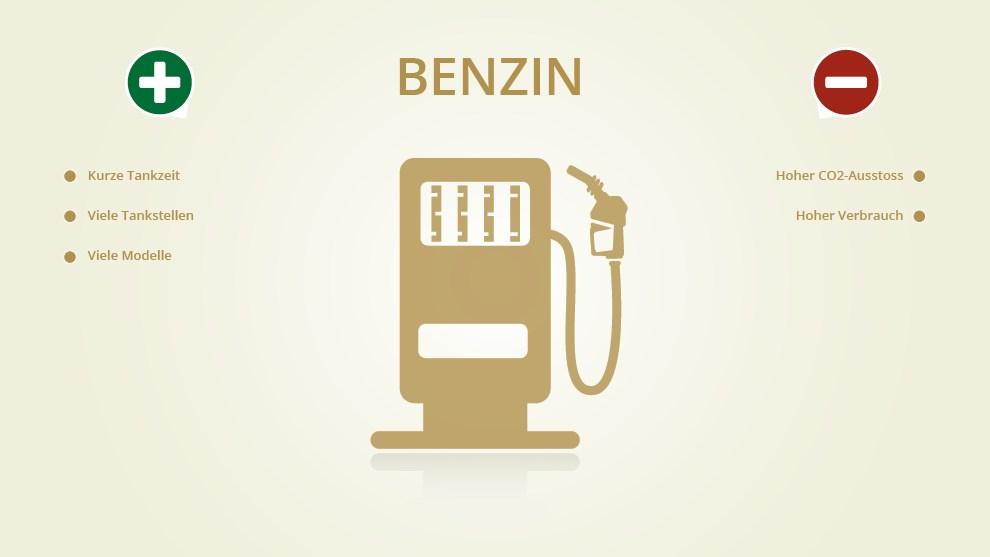 Illustration einer Benzinzapfsäule in der Mitte, links und rechts daneben jeweils die Vor- und Nachteile des Benzinmotors auf hellbraunem Grund