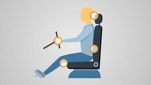 Pour une ergonomie et une sécurité optimales – La bonne assise en voiture